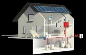 domowe instalacje produkcji energii, panele słoneczne - fotowoltaika - SYNERGIA Przemyśl