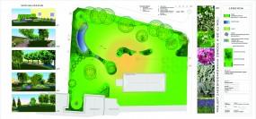 Projekt ogrodu - Architektura krajobrazu  Brzozowisko  Budy Barcząckie
