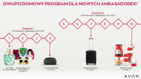 Jak zostać konsultantką Avon - BIURO AVON Ostrów Wielkopolski