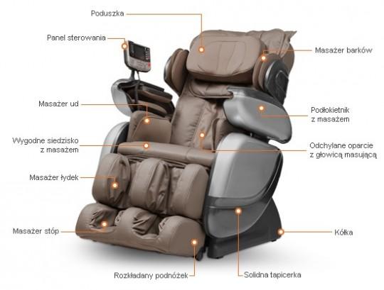 Europa III fotel...
