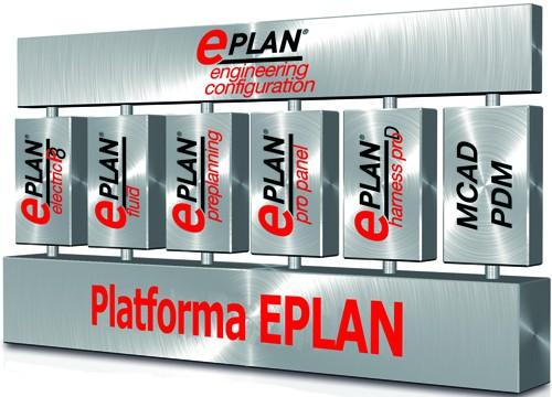 Platforma EPLAN